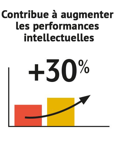 performances intellectuelles - Laboratoire-Naturoscience.fr